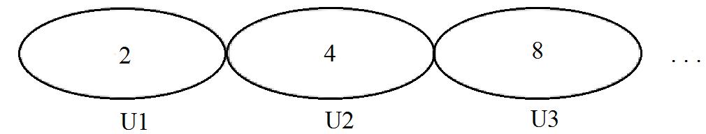 Rumus Barisan dan Deret Geometri Beserta Contoh Soal