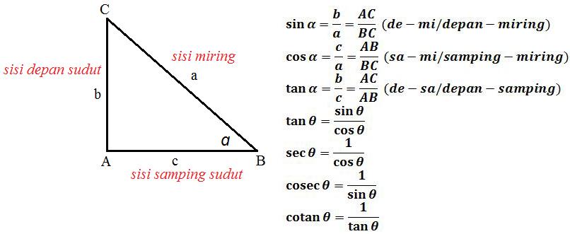 Rumus Trigonometri Beserta Contoh Soalny Rpp Co Id