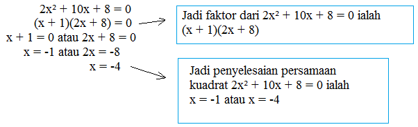 Cara Memfaktorkan Persamaan Kuadrat Dengan Mudah