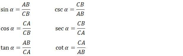 Contoh Soal Perbandingan Trigonometri pada Segitiga Siku Siku