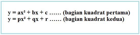 Contoh Soal Sistem Persamaan Kuadrat Kuadrat (SPKK) Lengkap