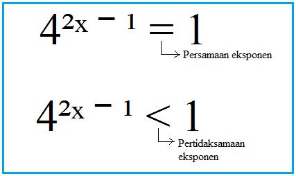 Sifat Sifat Persamaan Eksponen dan Pertidaksamaan Eksponen Lengkap